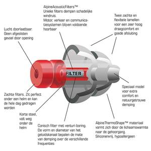 Alpine MotoSafe Pro oordoppen afbeelding